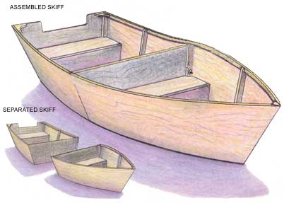Wooden Boat Plans | Complete Plans For Small Wooden Boats ...